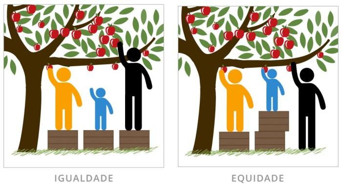 equidade1-e1448041032678